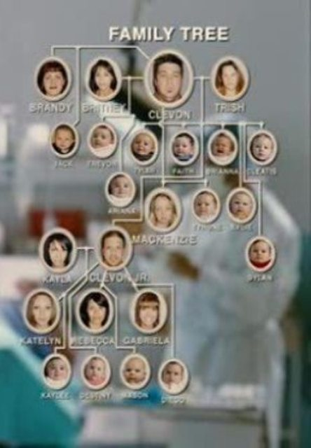 idiocracy-family-tree